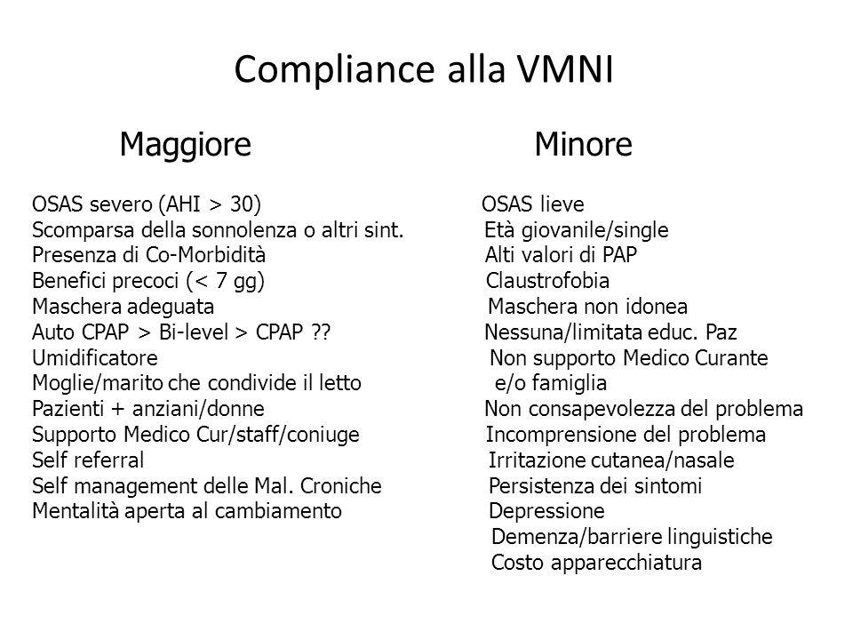 Compliance alla VMNI Maggiore Minore OSAS severo (AHI > 30) OSAS lieve Scomparsa della sonnolenza o altri sint.