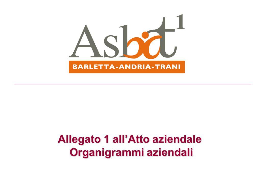 Allegato 1 all'Atto aziendale Organigrammi aziendali