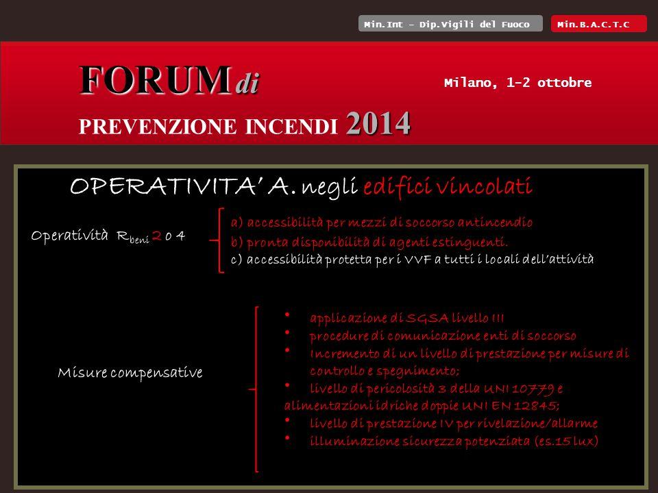 FORUM di 2014 FORUM di PREVENZIONE INCENDI 2014 Milano, 1-2 ottobre Min.Int - Dip.Vigili del FuocoMin.B.A.C.T.C a) accessibilità per mezzi di soccorso antincendio b) pronta disponibilità di agenti estinguenti.