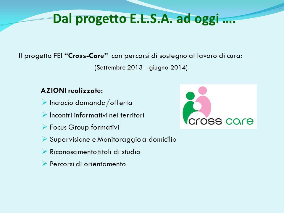 """Dal progetto E.L.S.A. ad oggi …. Il progetto FEI """"Cross-Care"""" con percorsi di sostegno al lavoro di cura: (Settembre 2013 - giugno 2014) AZIONI realiz"""