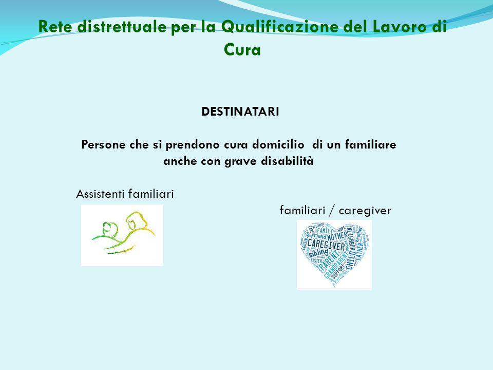 Rete distrettuale per la Qualificazione del Lavoro di Cura DESTINATARI Persone che si prendono cura domicilio di un familiare anche con grave disabilità Assistenti familiari familiari / caregiver