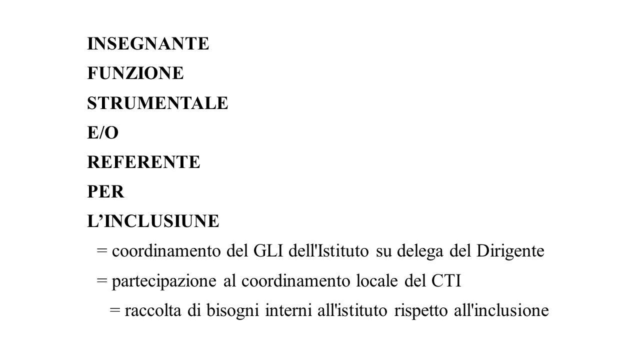 INSEGNANTE FUNZIONE STRUMENTALE E/O REFERENTE PER L'INCLUSIUNE = coordinamento del GLI dell'Istituto su delega del Dirigente = partecipazione al coord