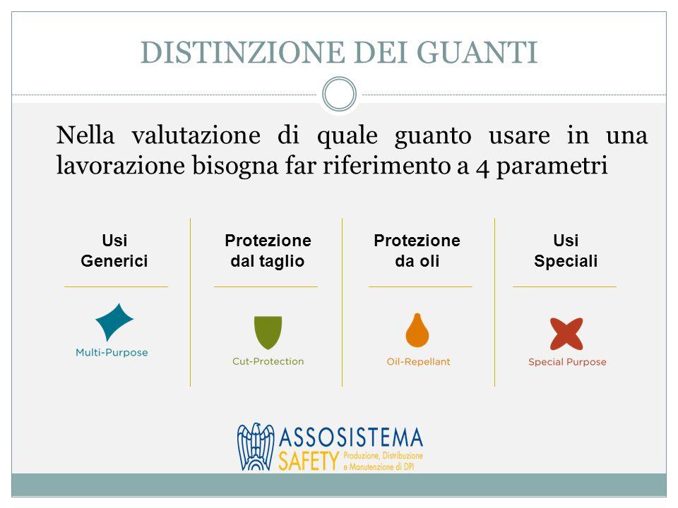DISTINZIONE DEI GUANTI Nella valutazione di quale guanto usare in una lavorazione bisogna far riferimento a 4 parametri Usi Generici Protezione dal taglio Protezione da oli Usi Speciali