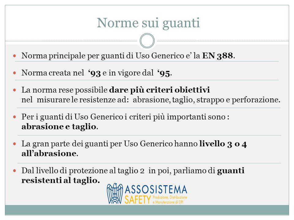 Norme sui guanti Norma principale per guanti di Uso Generico e' la EN 388.