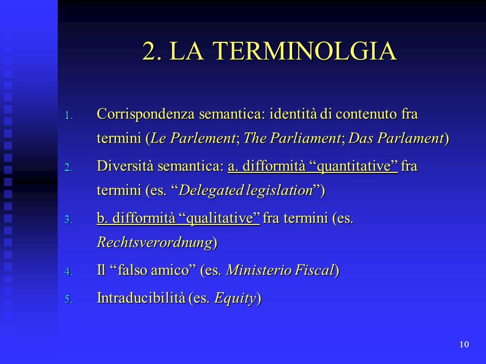 10 2. LA TERMINOLGIA 1. Corrispondenza semantica: identità di contenuto fra termini (Le Parlement; The Parliament; Das Parlament) 2. Diversità semanti