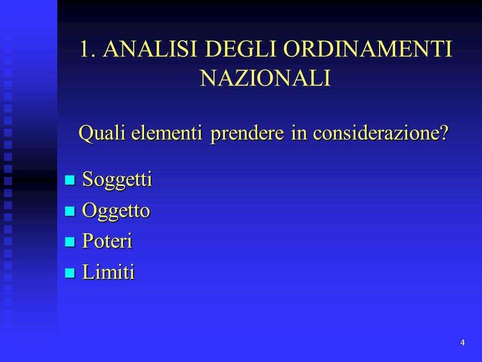 4 1. ANALISI DEGLI ORDINAMENTI NAZIONALI Quali elementi prendere in considerazione? n Soggetti n Oggetto n Poteri n Limiti