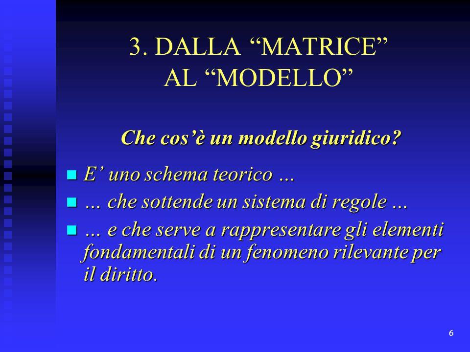 """6 3. DALLA """"MATRICE"""" AL """"MODELLO"""" Che cos'è un modello giuridico? n E' uno schema teorico … n … che sottende un sistema di regole … n … e che serve a"""