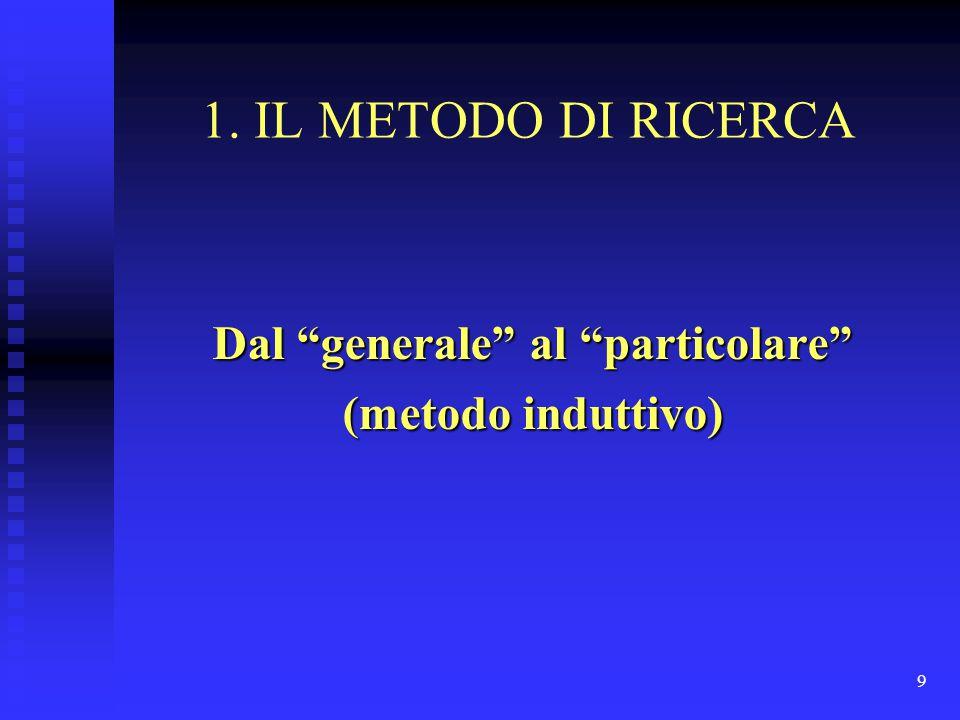 """9 1. IL METODO DI RICERCA Dal """"generale"""" al """"particolare"""" (metodo induttivo)"""