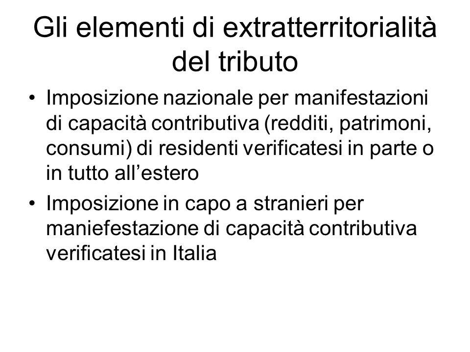 Gli elementi di extratterritorialità del tributo Imposizione nazionale per manifestazioni di capacità contributiva (redditi, patrimoni, consumi) di residenti verificatesi in parte o in tutto all'estero Imposizione in capo a stranieri per maniefestazione di capacità contributiva verificatesi in Italia