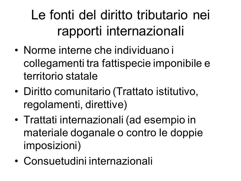 Le fonti del diritto tributario nei rapporti internazionali Norme interne che individuano i collegamenti tra fattispecie imponibile e territorio stata