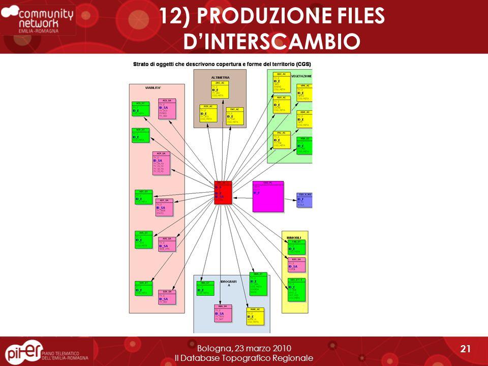 12) PRODUZIONE FILES D'INTERSCAMBIO Bologna, 23 marzo 2010 Il Database Topografico Regionale 21