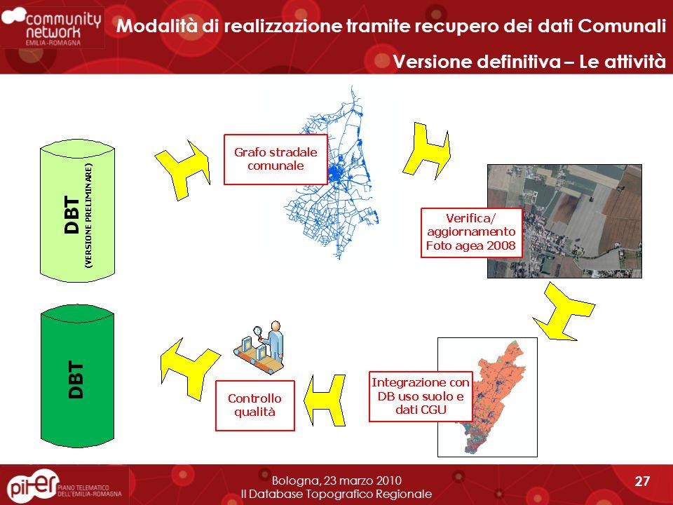 Bologna, 23 marzo 2010 Il Database Topografico Regionale 27 Modalità di realizzazione tramite recupero dei dati Comunali Versione definitiva – Le attività
