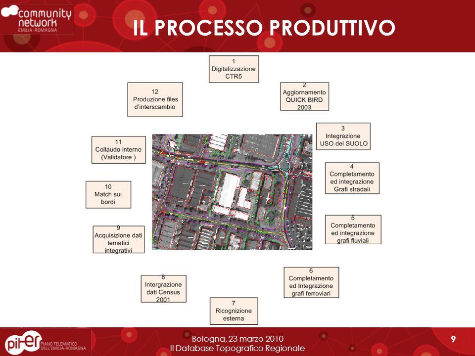 IL PROCESSO PRODUTTIVO Bologna, 23 marzo 2010 Il Database Topografico Regionale 9
