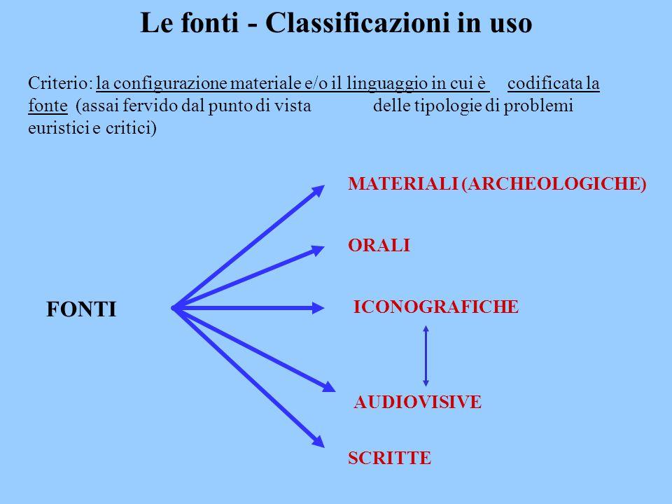 Le fonti - Classificazioni in uso FONTI MATERIALI (ARCHEOLOGICHE) ORALI AUDIOVISIVE SCRITTE Criterio: la configurazione materiale e/o il linguaggio in