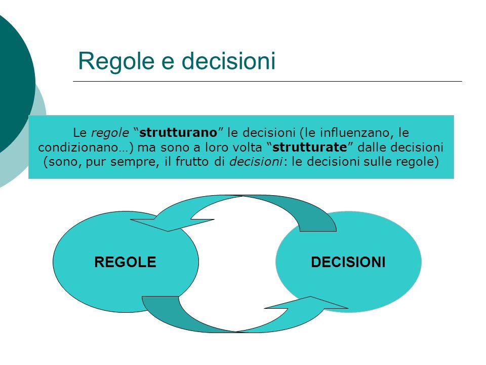 Regole e decisioni DECISIONIREGOLE Le regole strutturano le decisioni (le influenzano, le condizionano…) ma sono a loro volta strutturate dalle decisioni (sono, pur sempre, il frutto di decisioni: le decisioni sulle regole)