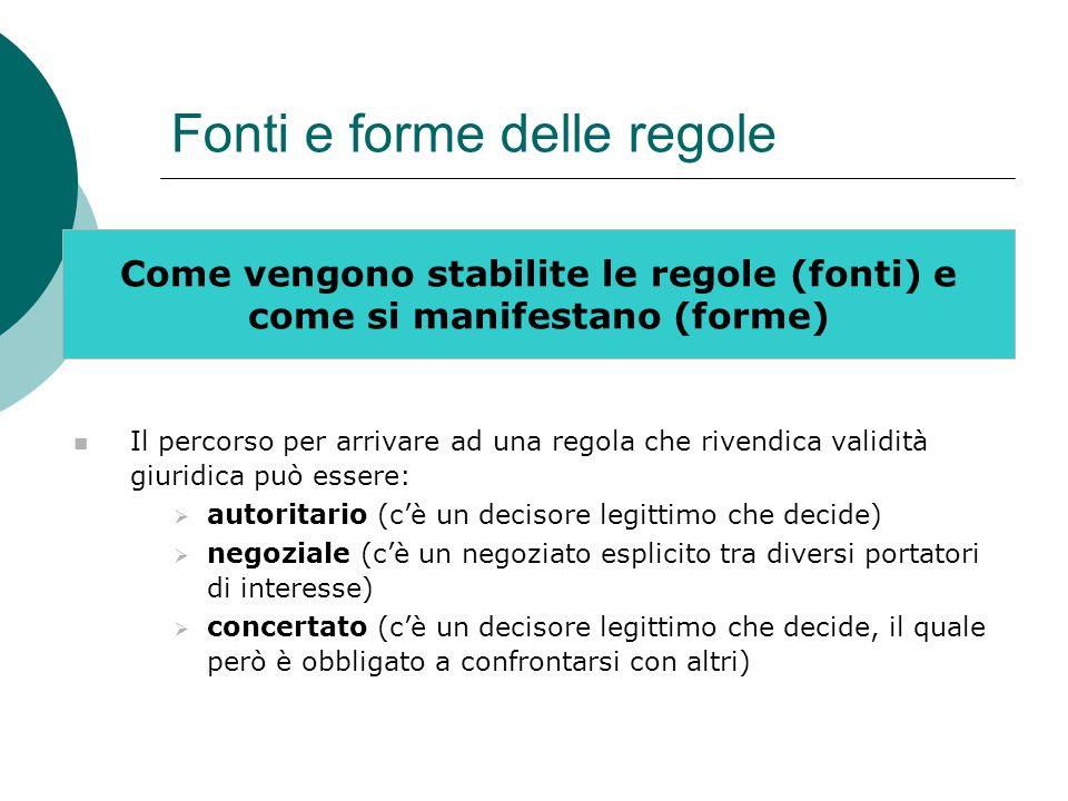 Fonti e forme delle regole Come vengono stabilite le regole (fonti) e come si manifestano (forme) Il percorso per arrivare ad una regola che rivendica