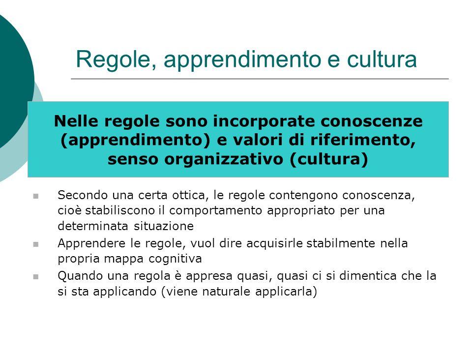Regole, apprendimento e cultura Nelle regole sono incorporate conoscenze (apprendimento) e valori di riferimento, senso organizzativo (cultura) Second
