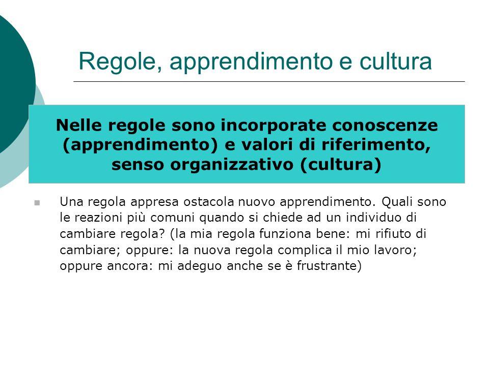 Regole, apprendimento e cultura Nelle regole sono incorporate conoscenze (apprendimento) e valori di riferimento, senso organizzativo (cultura) Una regola appresa ostacola nuovo apprendimento.