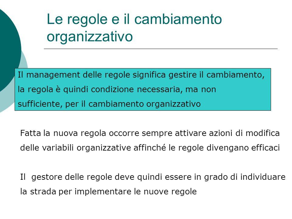 Le regole e il cambiamento organizzativo Il management delle regole significa gestire il cambiamento, la regola è quindi condizione necessaria, ma non sufficiente, per il cambiamento organizzativo Fatta la nuova regola occorre sempre attivare azioni di modifica delle variabili organizzative affinché le regole divengano efficaci Il gestore delle regole deve quindi essere in grado di individuare la strada per implementare le nuove regole