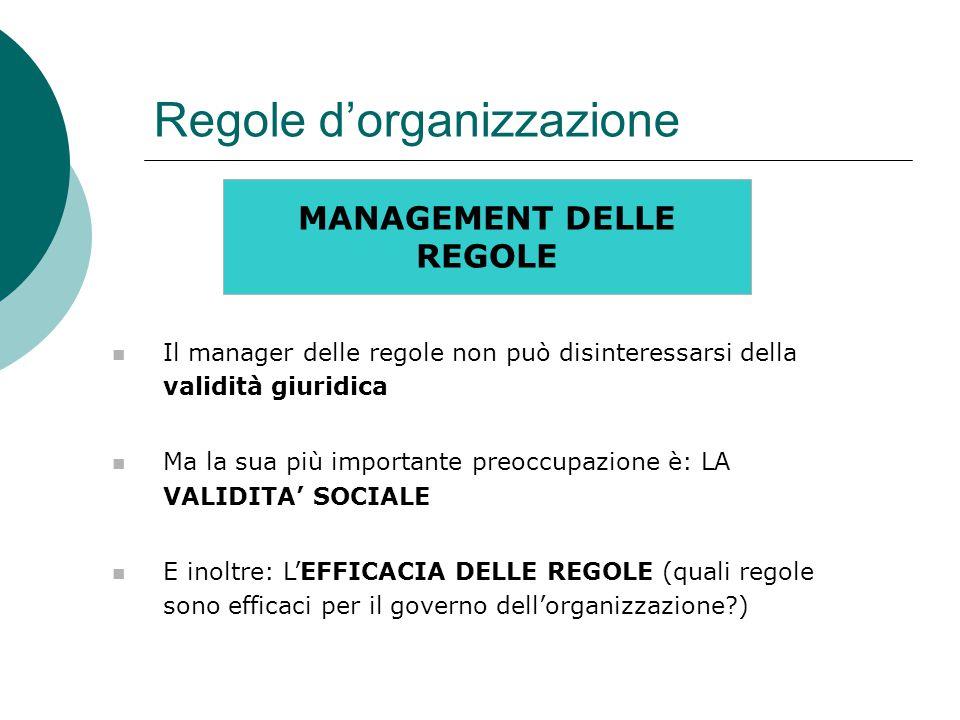 Regole d'organizzazione MANAGEMENT DELLE REGOLE Il manager delle regole non può disinteressarsi della validità giuridica Ma la sua più importante preoccupazione è: LA VALIDITA' SOCIALE E inoltre: L'EFFICACIA DELLE REGOLE (quali regole sono efficaci per il governo dell'organizzazione )