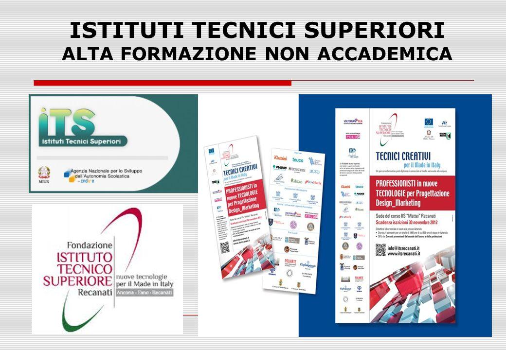 ISTITUTI TECNICI SUPERIORI ALTA FORMAZIONE NON ACCADEMICA.