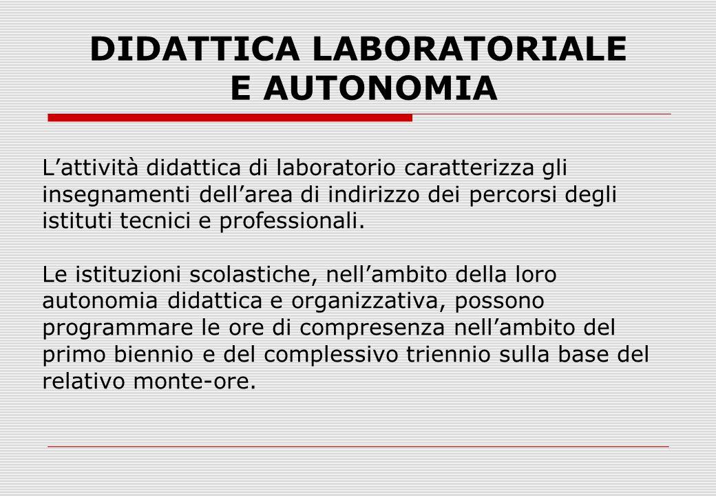DIDATTICA LABORATORIALE E AUTONOMIA L'attività didattica di laboratorio caratterizza gli insegnamenti dell'area di indirizzo dei percorsi degli istitu