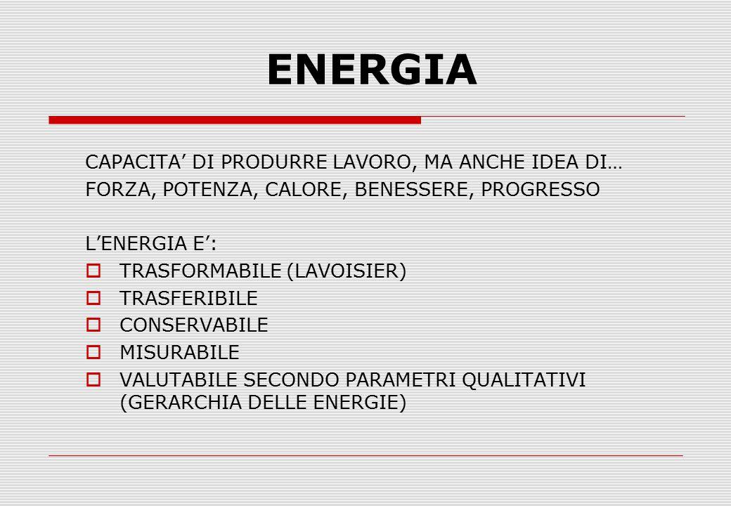 ENERGIA CAPACITA' DI PRODURRE LAVORO, MA ANCHE IDEA DI… FORZA, POTENZA, CALORE, BENESSERE, PROGRESSO L'ENERGIA E':  TRASFORMABILE (LAVOISIER)  TRASF