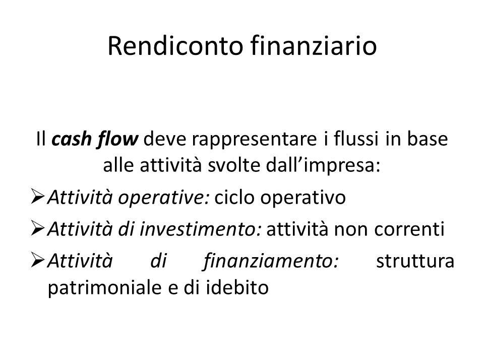 Rendiconto finanziario Il cash flow deve rappresentare i flussi in base alle attività svolte dall'impresa:  Attività operative: ciclo operativo  Att