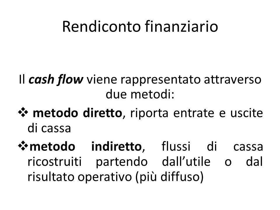 Rendiconto finanziario Il cash flow viene rappresentato attraverso due metodi:  metodo diretto, riporta entrate e uscite di cassa  metodo indiretto,