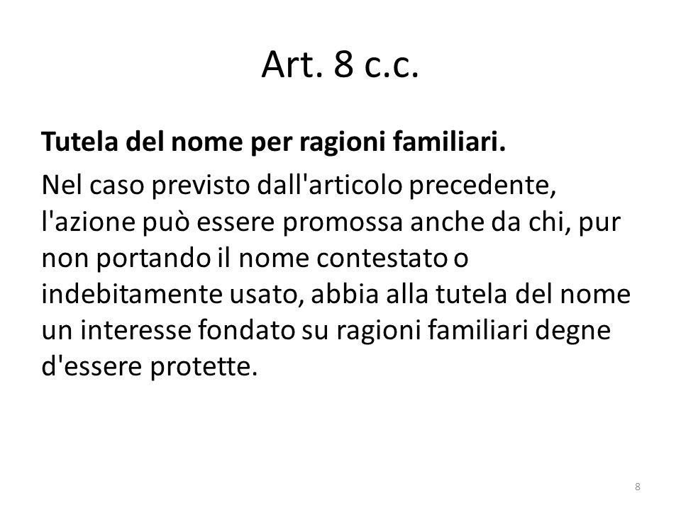 Art. 8 c.c. Tutela del nome per ragioni familiari.
