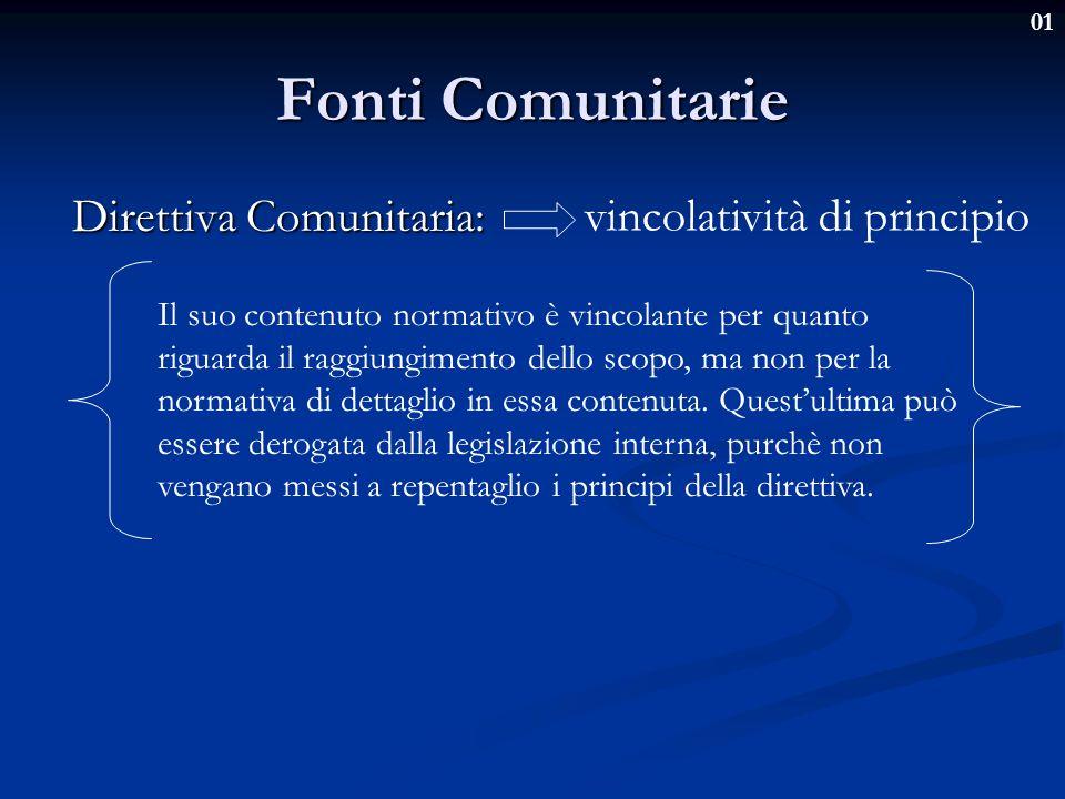 01 Fonti Comunitarie Direttiva Comunitaria: vincolatività di principio Il suo contenuto normativo è vincolante per quanto riguarda il raggiungimento d