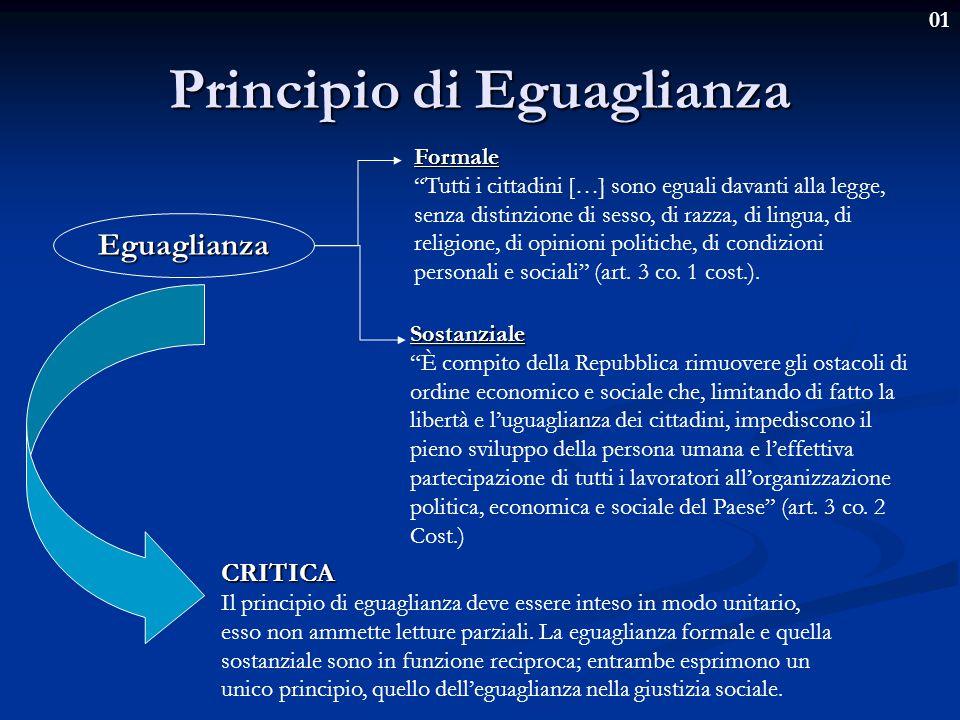 """01 Principio di Eguaglianza Eguaglianza Formale """"Tutti i cittadini […] sono eguali davanti alla legge, senza distinzione di sesso, di razza, di lingua"""