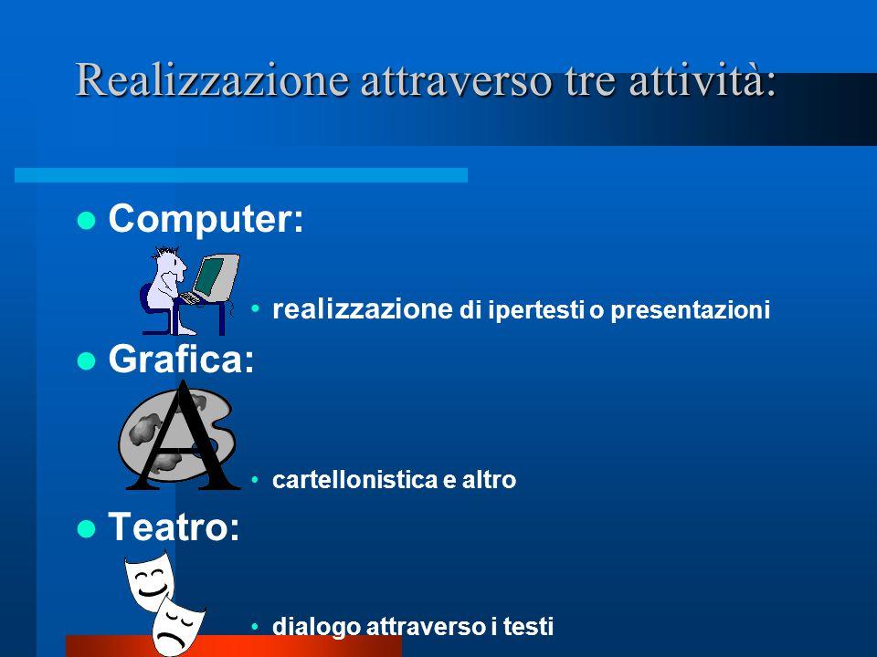 Realizzazione attraverso tre attività: Computer: realizzazione di ipertesti o presentazioni Grafica: cartellonistica e altro Teatro: dialogo attraverso i testi