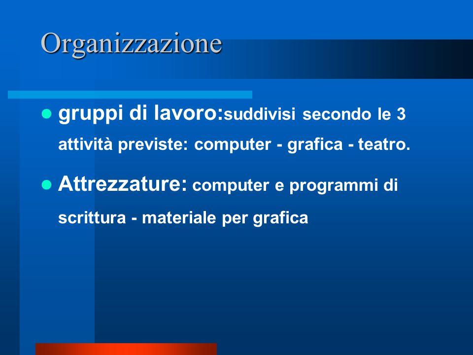 Organizzazione gruppi di lavoro: suddivisi secondo le 3 attività previste: computer - grafica - teatro.