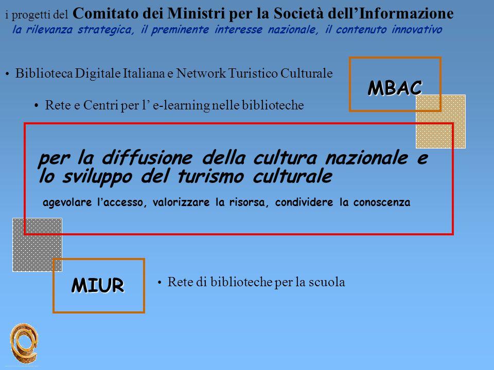 per la diffusione della cultura nazionale e lo sviluppo del turismo culturale agevolare l ' accesso, valorizzare la risorsa, condividere la conoscenza