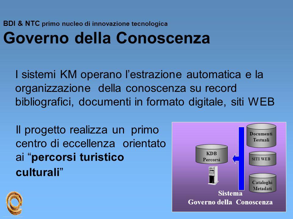 BDI & NTC primo nucleo di innovazione tecnologica Governo della Conoscenza I sistemi KM operano l'estrazione automatica e la organizzazione della cono