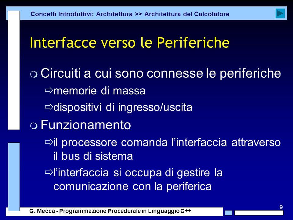 9 G. Mecca - Programmazione Procedurale in Linguaggio C++ Interfacce verso le Periferiche m Circuiti a cui sono connesse le periferiche  memorie di m
