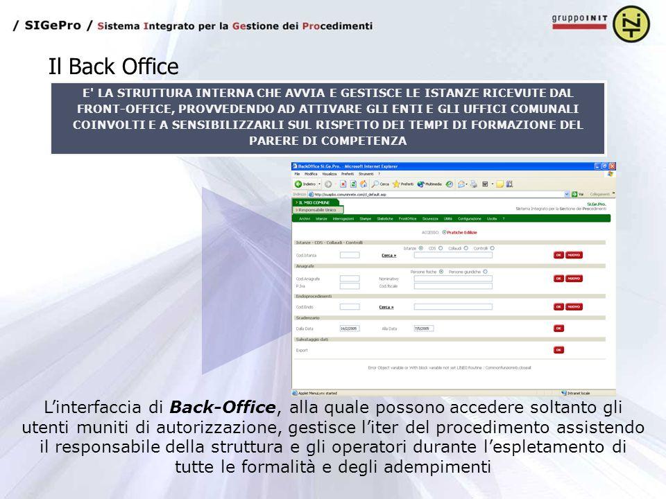 Il Back Office L'interfaccia di Back-Office, alla quale possono accedere soltanto gli utenti muniti di autorizzazione, gestisce l'iter del procediment