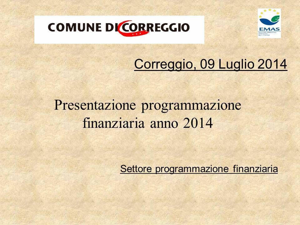 Presentazione programmazione finanziaria anno 2014 Correggio, 09 Luglio 2014 Settore programmazione finanziaria