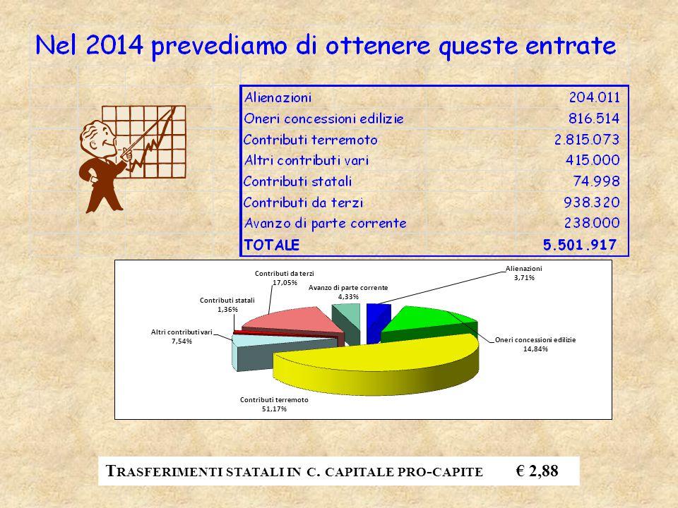 T RASFERIMENTI STATALI IN C. CAPITALE PRO - CAPITE € 2,88