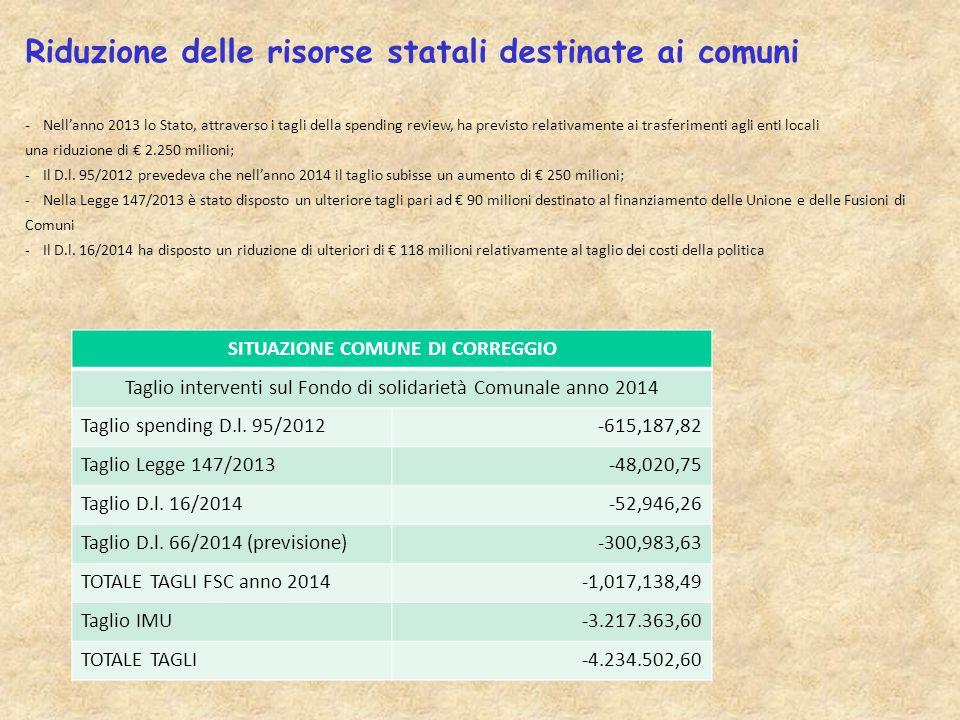 Riduzione delle risorse statali destinate ai comuni -Nell'anno 2013 lo Stato, attraverso i tagli della spending review, ha previsto relativamente ai trasferimenti agli enti locali una riduzione di € 2.250 milioni; -Il D.l.