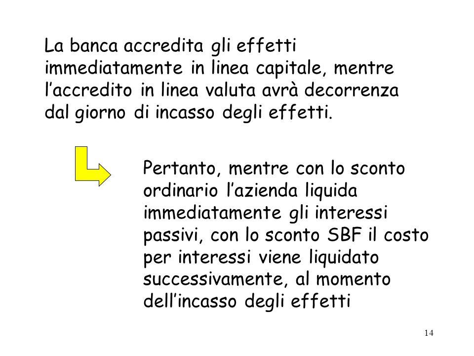 14 La banca accredita gli effetti immediatamente in linea capitale, mentre l'accredito in linea valuta avrà decorrenza dal giorno di incasso degli effetti.