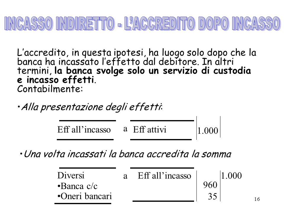 16 L'accredito, in questa ipotesi, ha luogo solo dopo che la banca ha incassato l'effetto dal debitore.