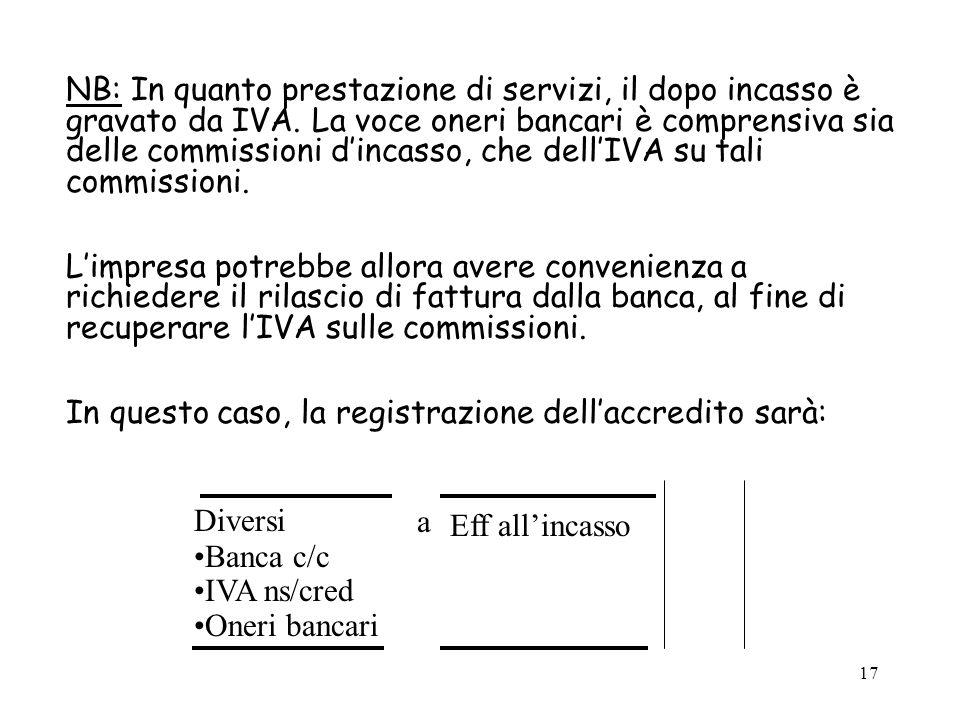 17 NB: In quanto prestazione di servizi, il dopo incasso è gravato da IVA. La voce oneri bancari è comprensiva sia delle commissioni d'incasso, che de