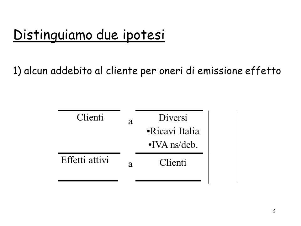 6 Distinguiamo due ipotesi 1) alcun addebito al cliente per oneri di emissione effetto Clienti a Diversi Ricavi Italia IVA ns/deb. Effetti attivi a Cl