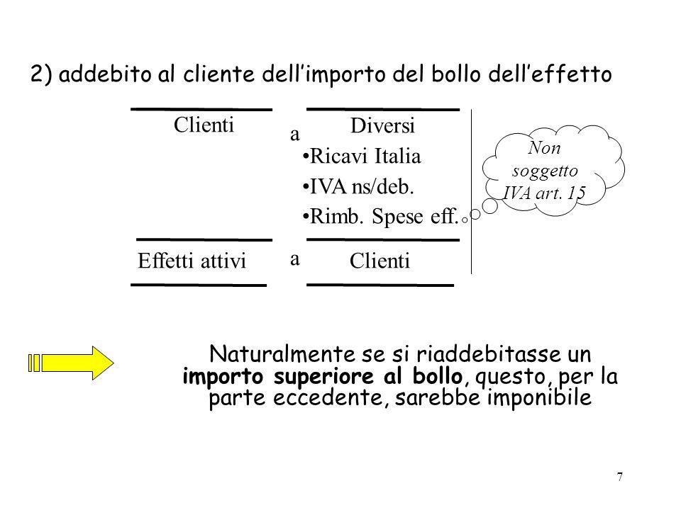 7 a Diversi Ricavi Italia IVA ns/deb. Rimb. Spese eff. Effetti attivi a Clienti Non soggetto IVA art. 15 Naturalmente se si riaddebitasse un importo s