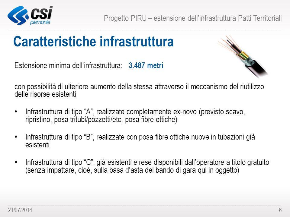 21/07/20146 Caratteristiche infrastruttura Progetto PIRU – estensione dell'infrastruttura Patti Territoriali Estensione minima dell'infrastruttura: 3.487 metri con possibilità di ulteriore aumento della stessa attraverso il meccanismo del riutilizzo delle risorse esistenti Infrastruttura di tipo A , realizzate completamente ex-novo (previsto scavo, ripristino, posa tritubi/pozzetti/etc, posa fibre ottiche) Infrastruttura di tipo B , realizzate con posa fibre ottiche nuove in tubazioni già esistenti Infrastruttura di tipo C , già esistenti e rese disponibili dall'operatore a titolo gratuito (senza impattare, cioè, sulla basa d'asta del bando di gara qui in oggetto)