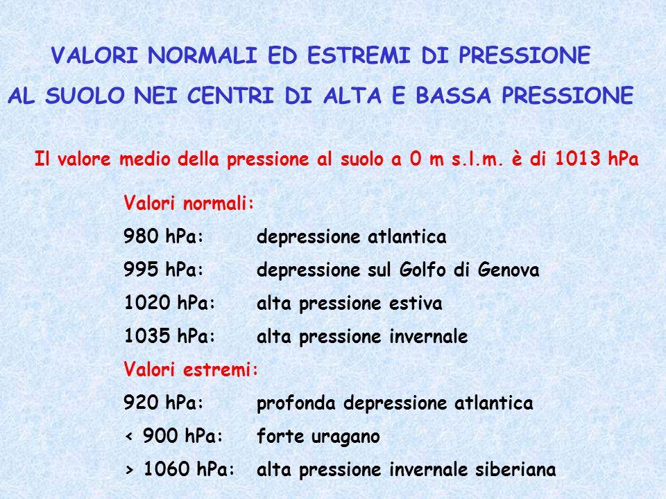 VALORI NORMALI ED ESTREMI DI PRESSIONE AL SUOLO NEI CENTRI DI ALTA E BASSA PRESSIONE Valori normali: 980 hPa:depressione atlantica 995 hPa:depressione