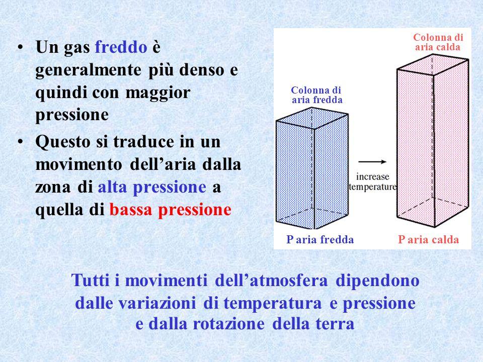 Un gas freddo è generalmente più denso e quindi con maggior pressione Questo si traduce in un movimento dell'aria dalla zona di alta pressione a quell