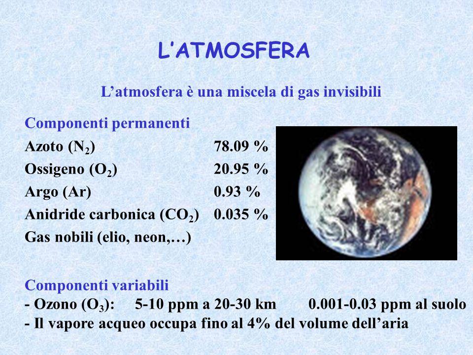 L'ATMOSFERA L'atmosfera è una miscela di gas invisibili Componenti permanenti Azoto (N 2 )78.09 % Ossigeno (O 2 )20.95 % Argo (Ar)0.93 % Anidride carb